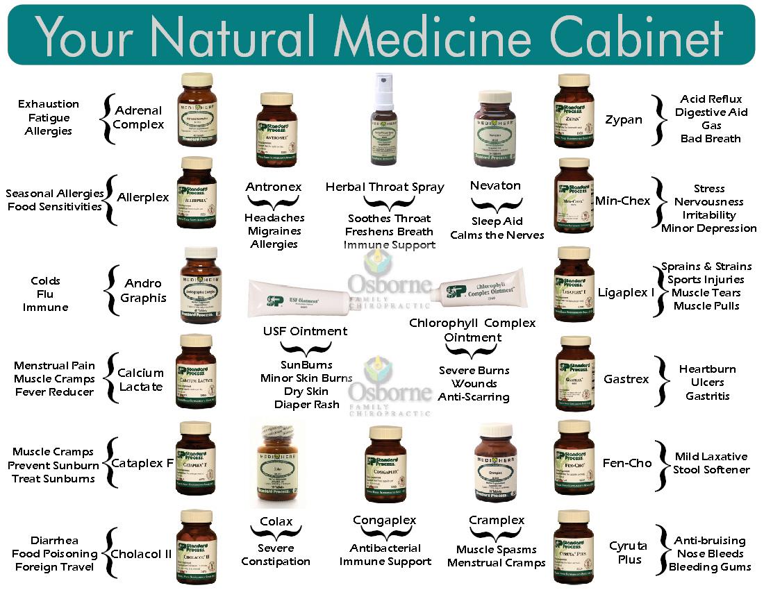 Healing natural remedies